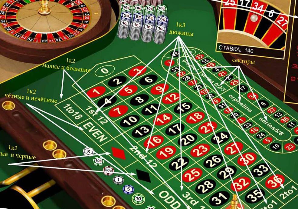 Азартные игры только по закону в журнале законность 12 2009г
