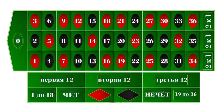 Кремлевская рулетка флеш игра